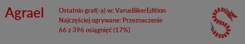 [Obrazek: spineSignature.php?name=Agrael&language=Polish]